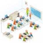Ecole numérique rurale